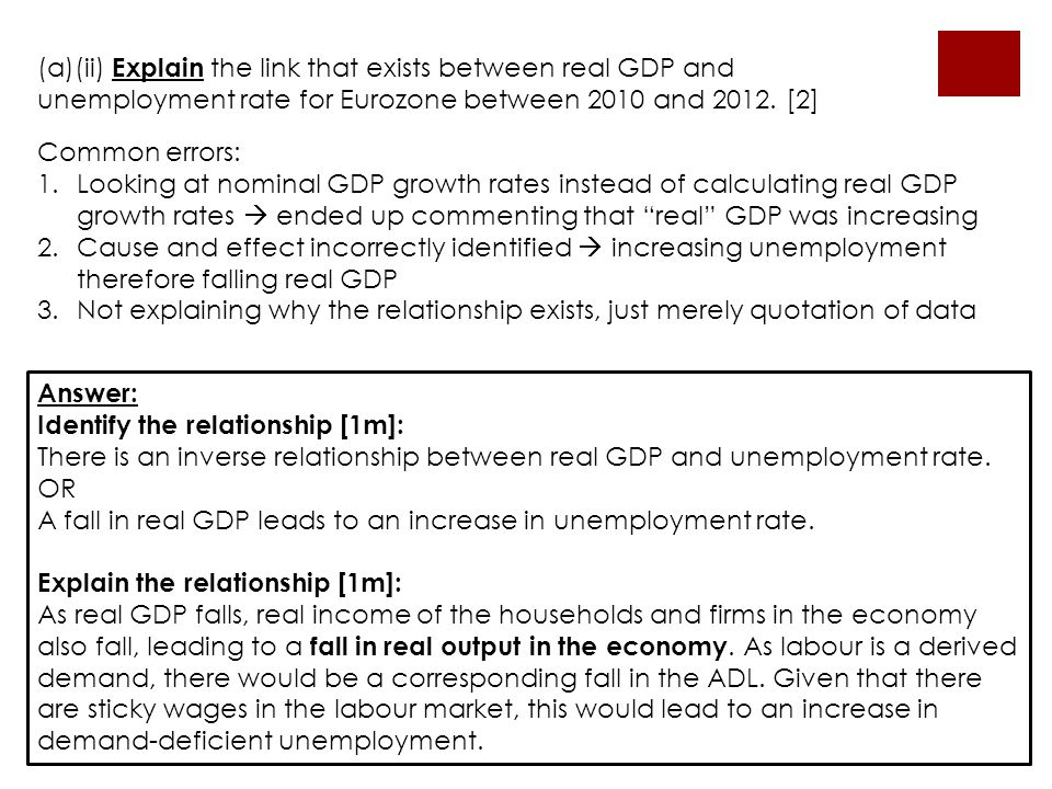 (a)(ii) Explain the link that exists between real GDP and unemployment rate for Eurozone between 2010 and 2012. [2]